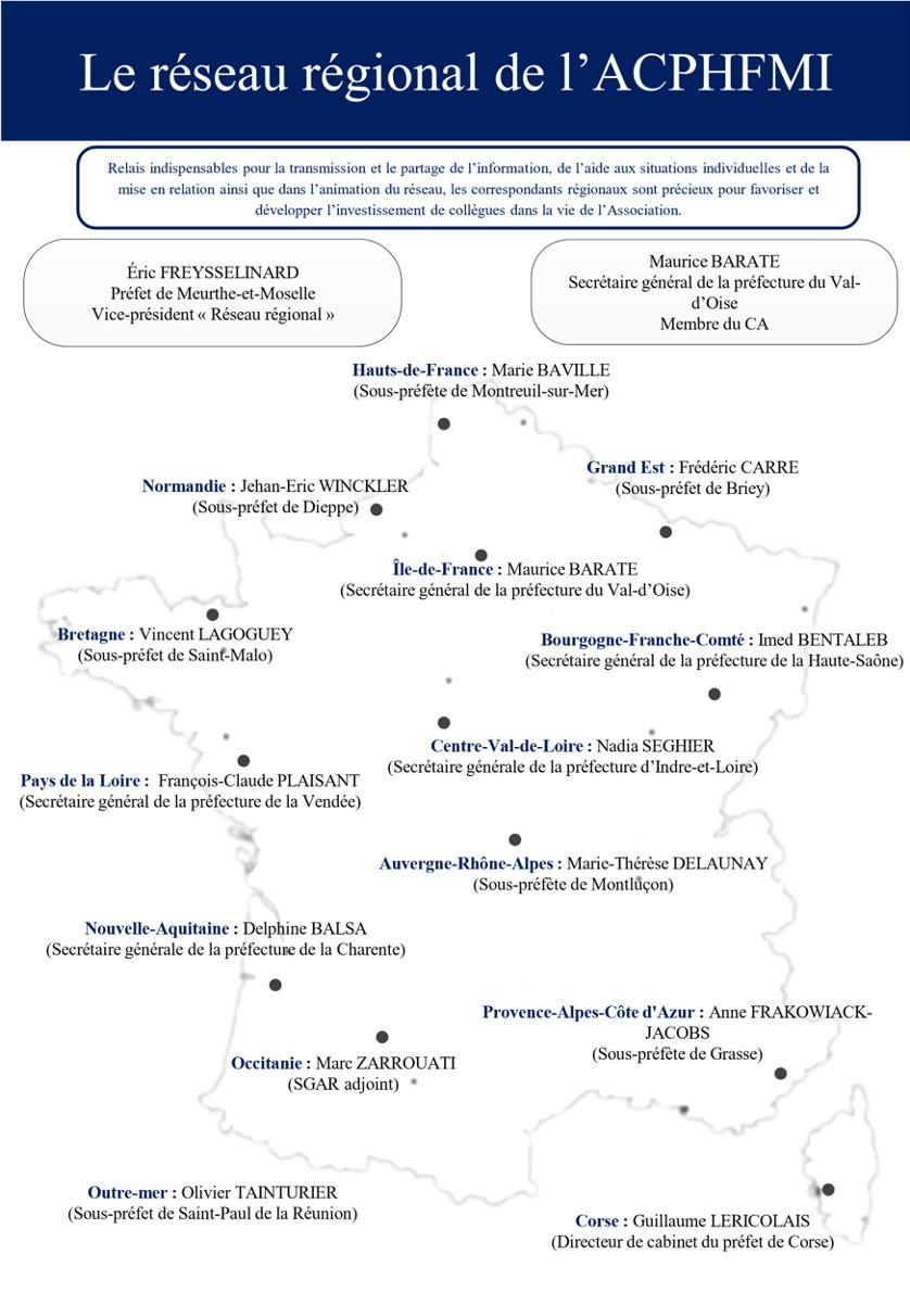 Le réseau régional de l'ACPHFMI